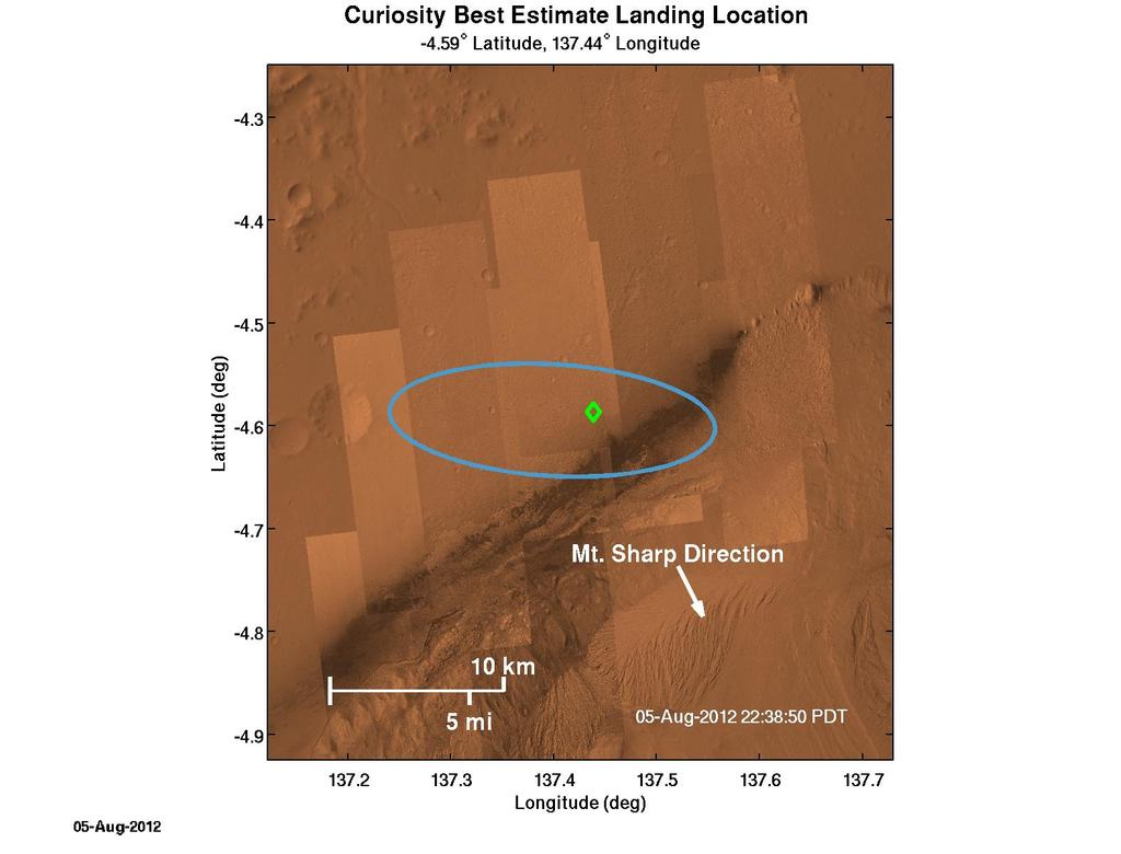mars curiosity rover landing animation - photo #43